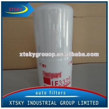 Oil Filter Cross Reference Lf3325 C5701 - Buy Lf3325,Lf747,Oil Filter