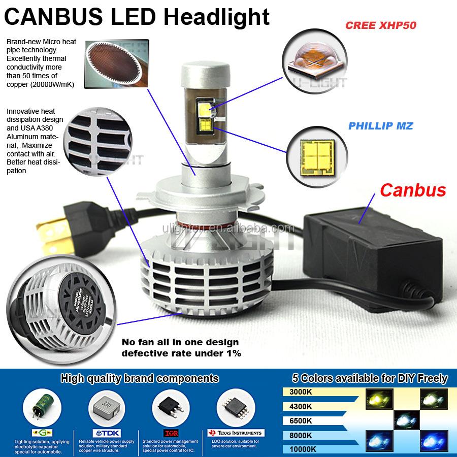 Led H4/9003 Headlight With 3000 Lumen Canbus System Led Headlight ...