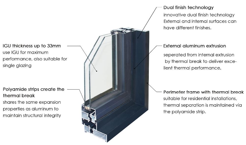 Aluminum Alloy Awning Window/aluminum Awning Window ...