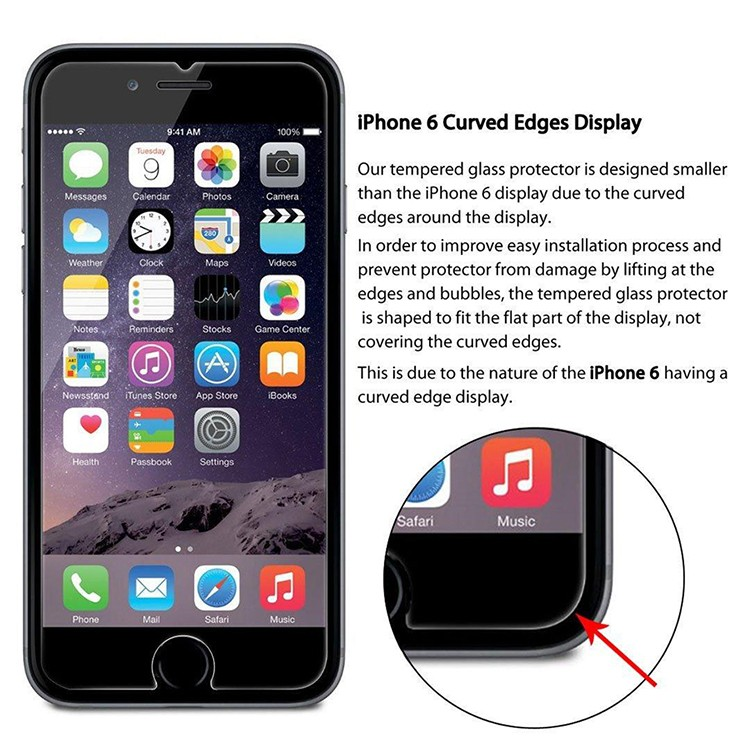 Cheap Price Transparent Screen Protector Full Cover Tempered Glass Screen Protector For iPhone 5 5s Screen Protector