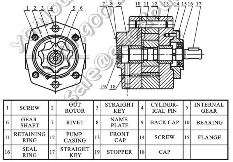 bbg electric motor driven high pressure single hydraulic