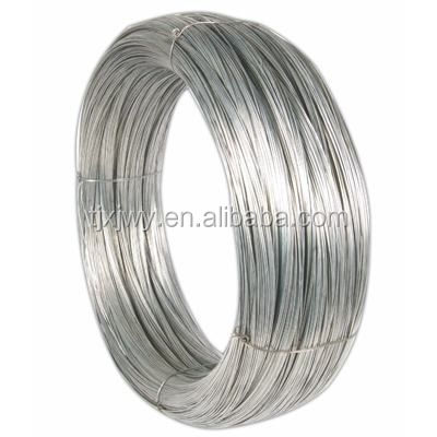 high quality hot dipped galvanized q195 mild steel wire /galvanized high carbon steel wire