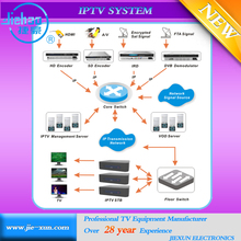 IPTV Gpon OLT ONU Full Complete Total IPTV Solution