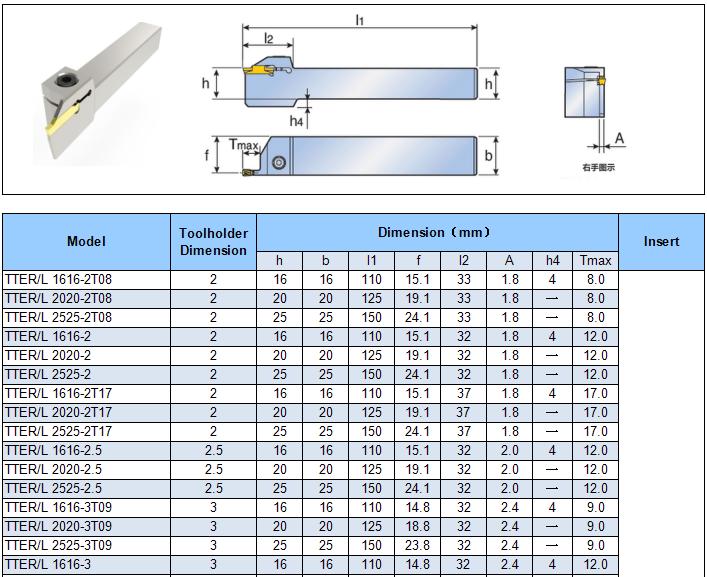 Sản xuất Tại Trung Quốc Biến Chèn, CNC Lathe Công Cụ Soi Rãnh