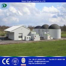 waste to energy power plants 1mw biogas plant biogas aerobic digester