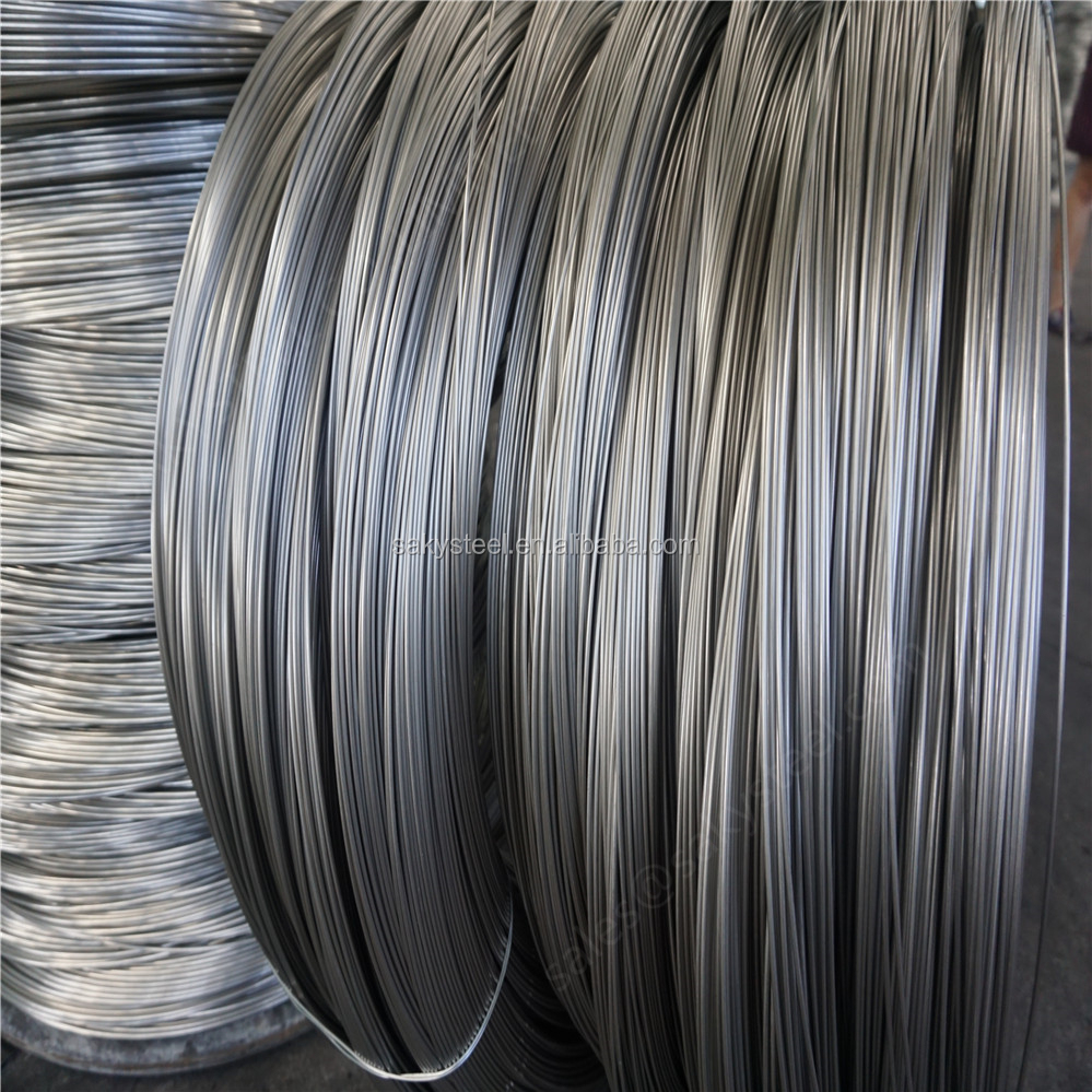 China Fastening Wire, China Fastening Wire Manufacturers and ...