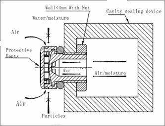 E_ptfe_membrane_Hydrophobic_and_oleophobic_air_vent_valve_M12_Screw_in_vent_plug