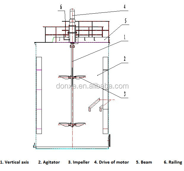Coagulation Tank Slurry Mixing Tank With Agitator - Buy Coagulation Tank  Product on Alibaba com