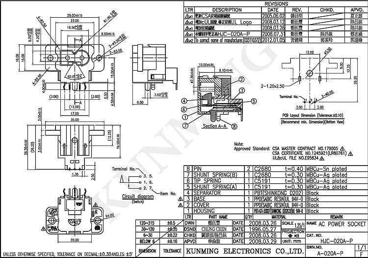 iec 60320 c8 safety ac jack connector hjc