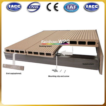 Ce Iso Tuv Sgs Certification Waterproof High Quality Cheap Price Wpc Flooring Wpc Decking