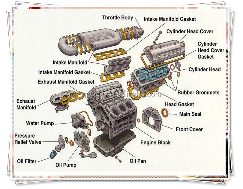 Isuzu Npr Engine Diagram – Wonderful Image Gallery
