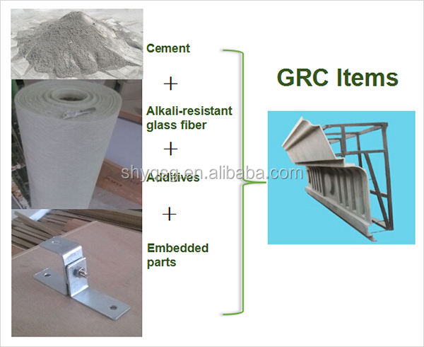 moulding deco china supplier Glass Fiber Reinforced Concrete GRC GFRC panel  for exterior wall facade, View grc gfrc, YinQiao Product Details from