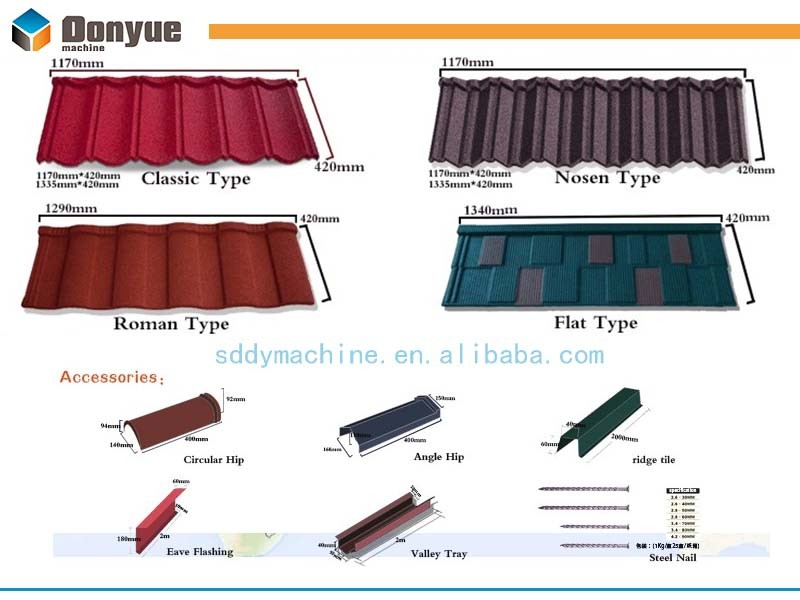 Color Stone Coated Metal Roof Tile In Philippines/metal Roofing Sheet/roof  Tile Price