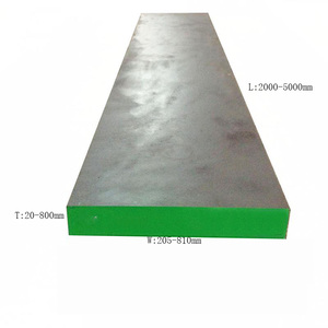 AISI 1045 Carbon Steel Plate Sheet with Best Price Per Kg Ton Iron Steel Supplier