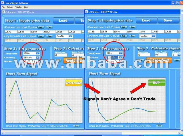 Forex market of pakistan