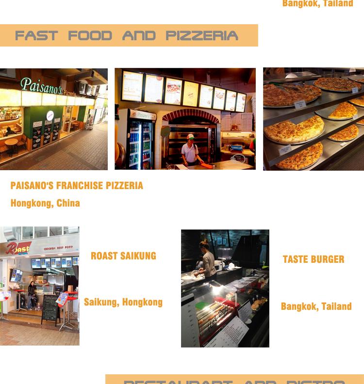 Topkitch Suministro Y Diseño Nombres Comerciales De Cocina Para La ...