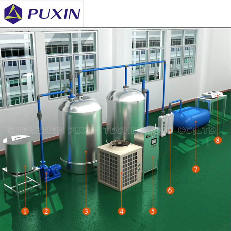 Puxin Automatic Working Food <strong>Waste</strong> Treatment Biogas Plant