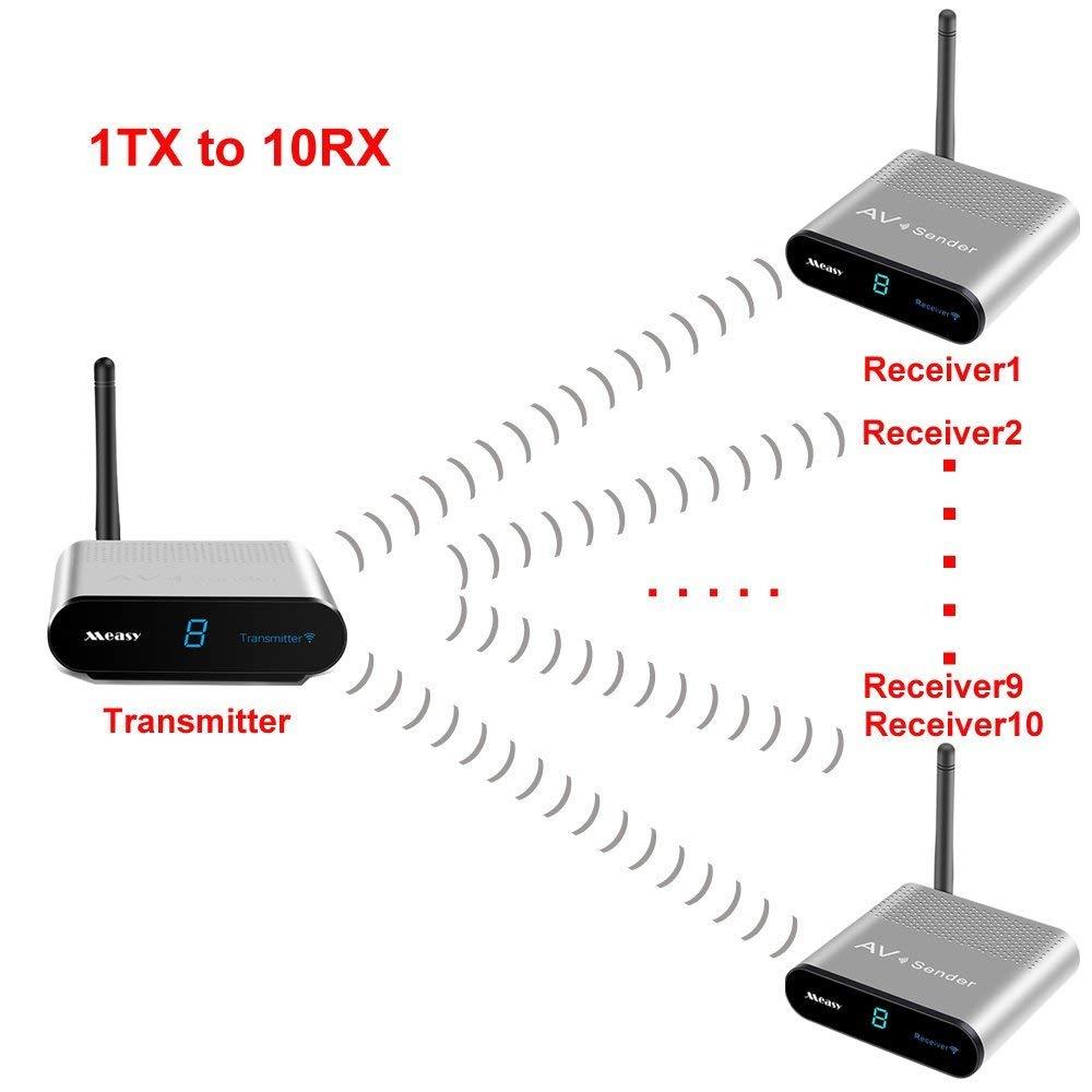 measy av230 2.4G Wireless AV Transmitter & Receiver Audio Video sender TV Signal receiver IR Remote Extender 3 RCA 1TX TO 6RX