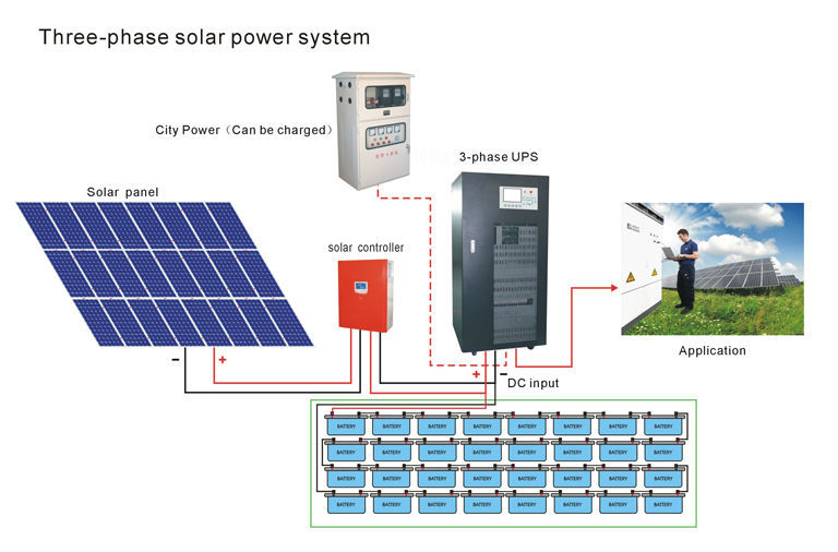 100kw Syst 232 Me D 233 Nergie Solaire Hors R 233 Seau Syst 232 Me D