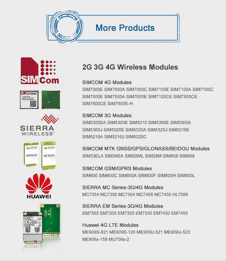 새로운 원래 3G 4G 100Mbps 네트워크 Lte 모듈 카드 화웨이 ME906J