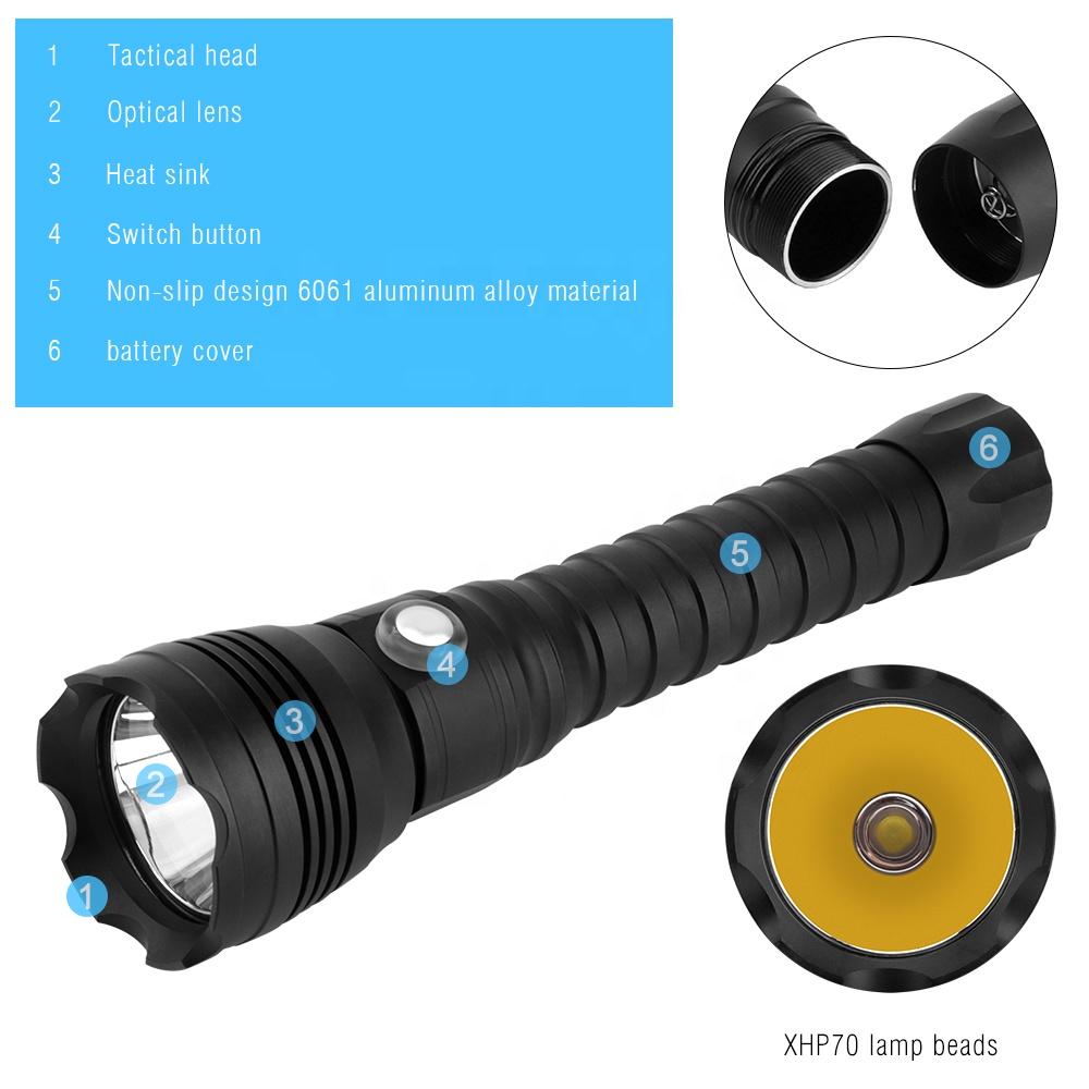 200 Lumen Đèn Pin Mini Pin Khô Ngọn Đuốc Nhỏ