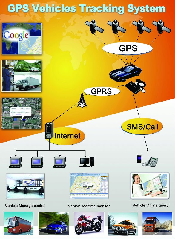 ex 300 gps tracking software free