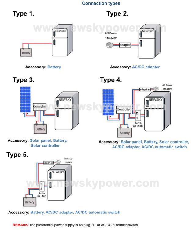 Wiring Diagram For 12v Solar Refrigerator - Electrical Drawing ...