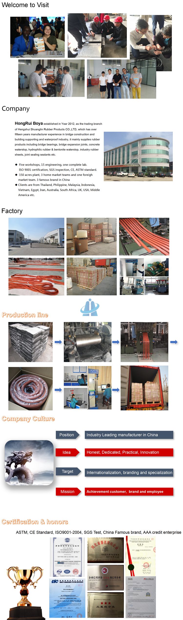 Hydrophilic Rubber Type Construction Swellable Waterstop - Buy Swelling  Waterstop Rubber Materials,Hydrophilic Waterstops,Construction Swellable
