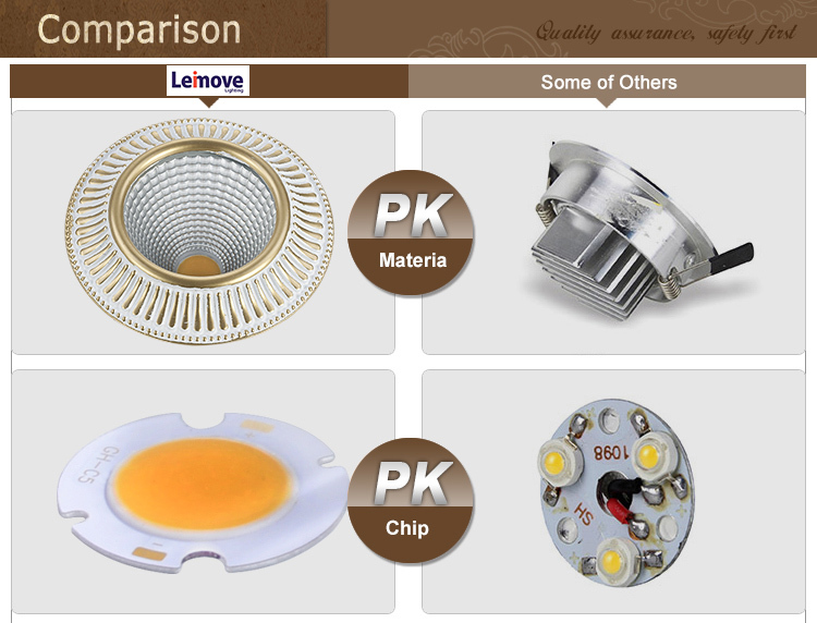 Decoration Lighting COB 10W Led Downlight