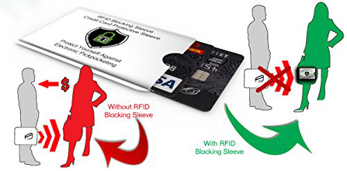 RFID Blocking Sleeves Credit Card and Passport card Holder Sleeves