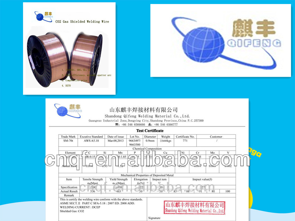Cute Er70s 6 Welding Wire Photos - Electrical System Block Diagram ...