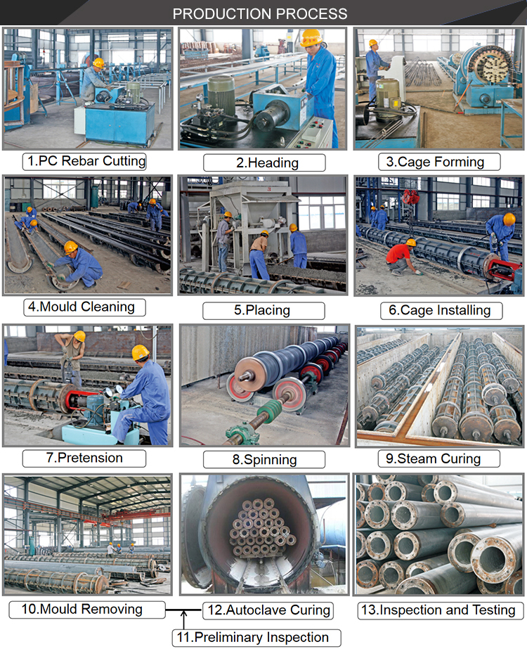 High quality  steel wire rod 10b21