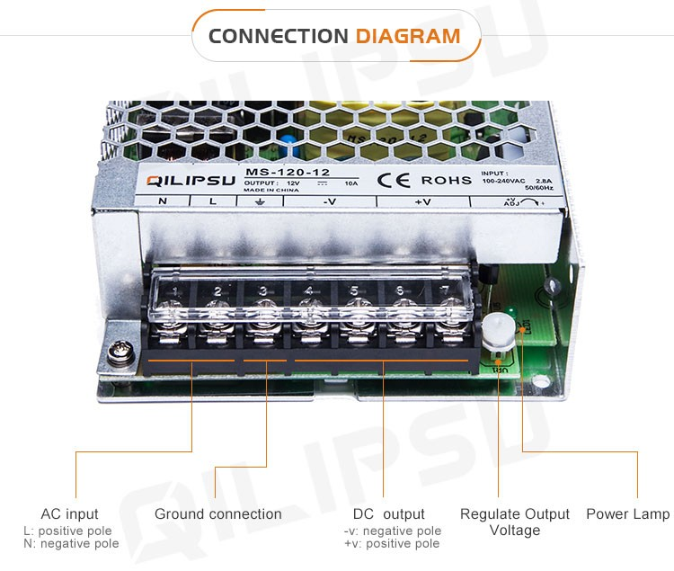 Cool Smps Connection Ideas - Simple Wiring Diagram Images ...