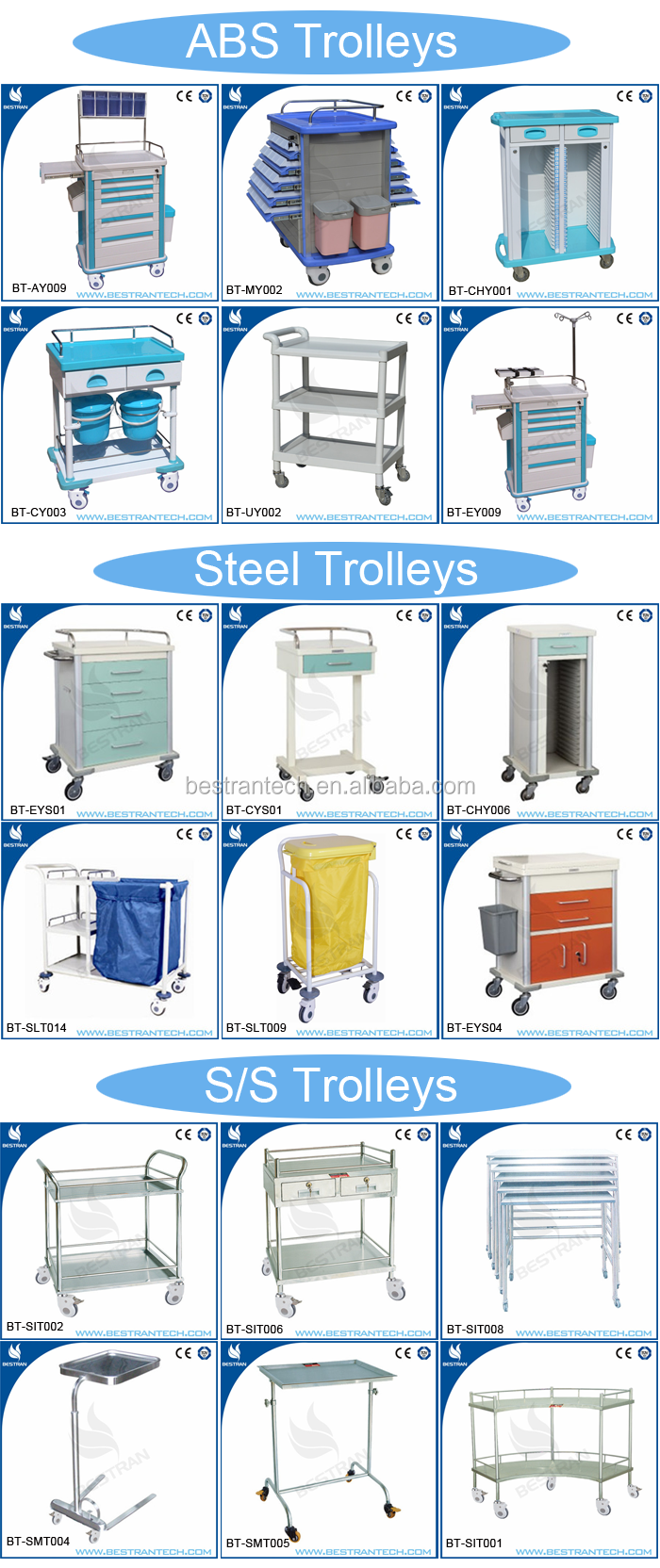 BT-CHY003 ABS patient recorders holder hospital file trolley