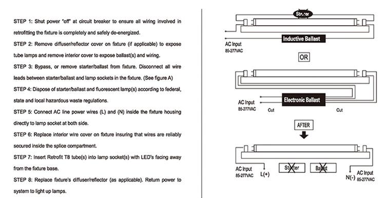 CE ETL DLC 목록 교체 통합 G13 램프 40W 18W T8 튜브 라이트 4Ft 8Ft T8 Led 튜브
