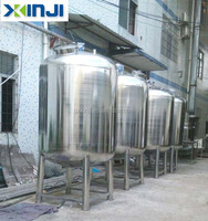 Manufacturer Stainless steel industrial oil storage tank