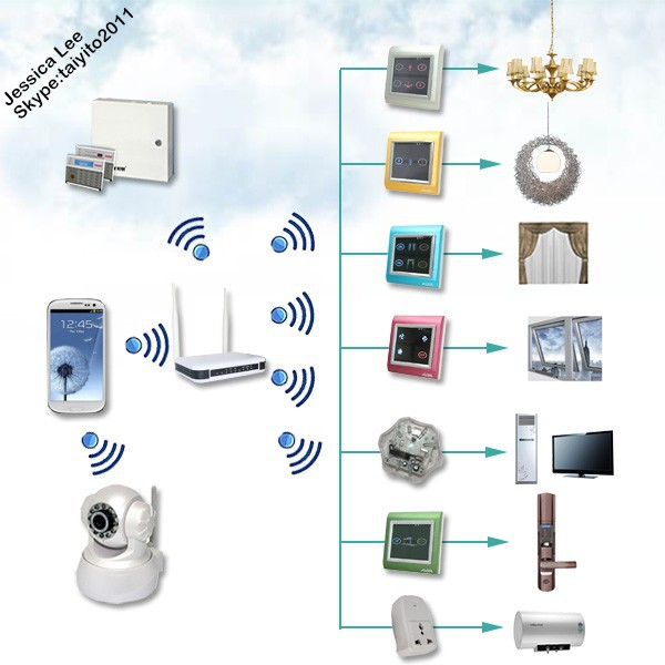 Best Sale Smart Home System, Smart Home zigbee, Wireless Smart Home Products OEM Accept