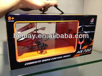 infrared indoor 2ch rc avatar helicopter toys wholesale cheap helicopter good gift for children