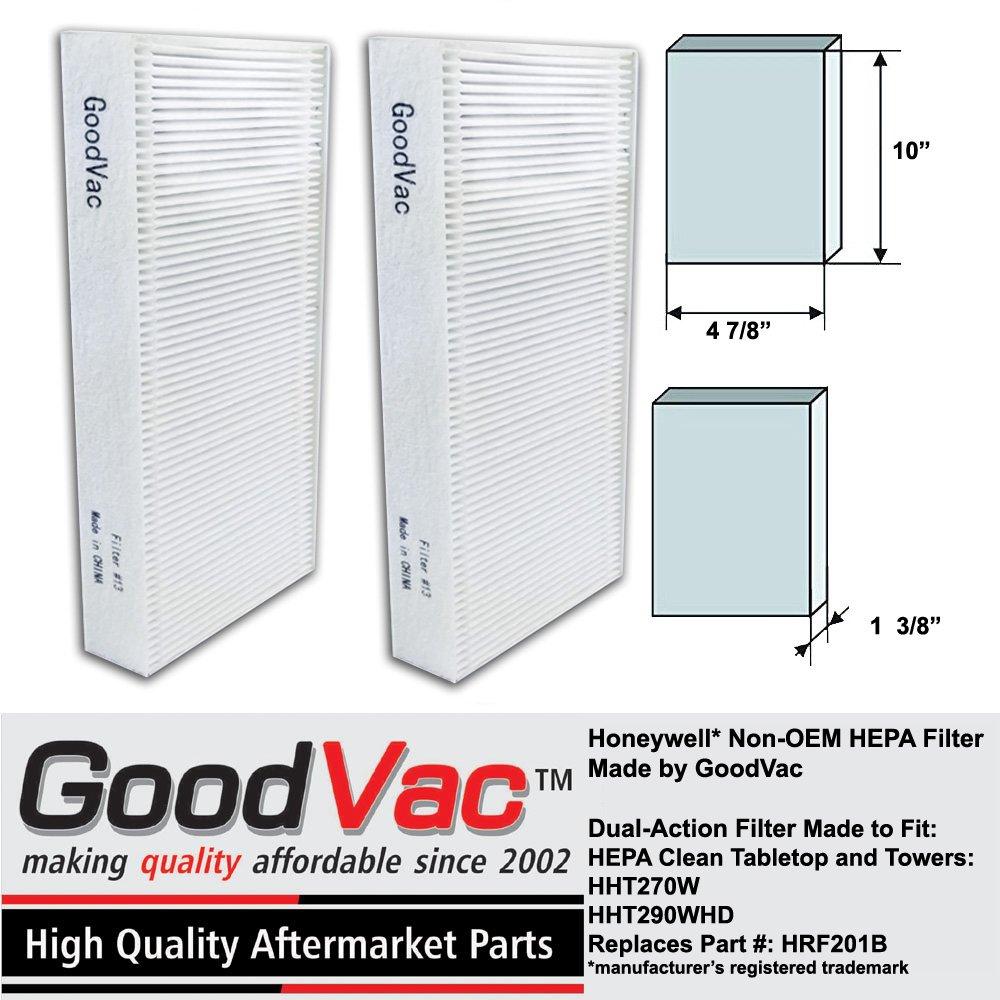 New Honeywell Hepa Clean Air Purifier Filters Model HRF201B 4