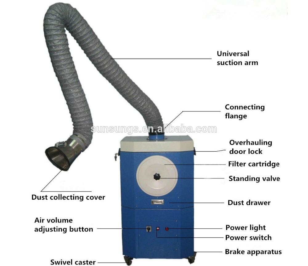 Laser Cutting Machine Air Filter,Cutting Smoke Eliminator,Laser Fume  Extractor - Buy Laser Cutting Machine Air Filter,Smoke Eliminator,Laser  Fume