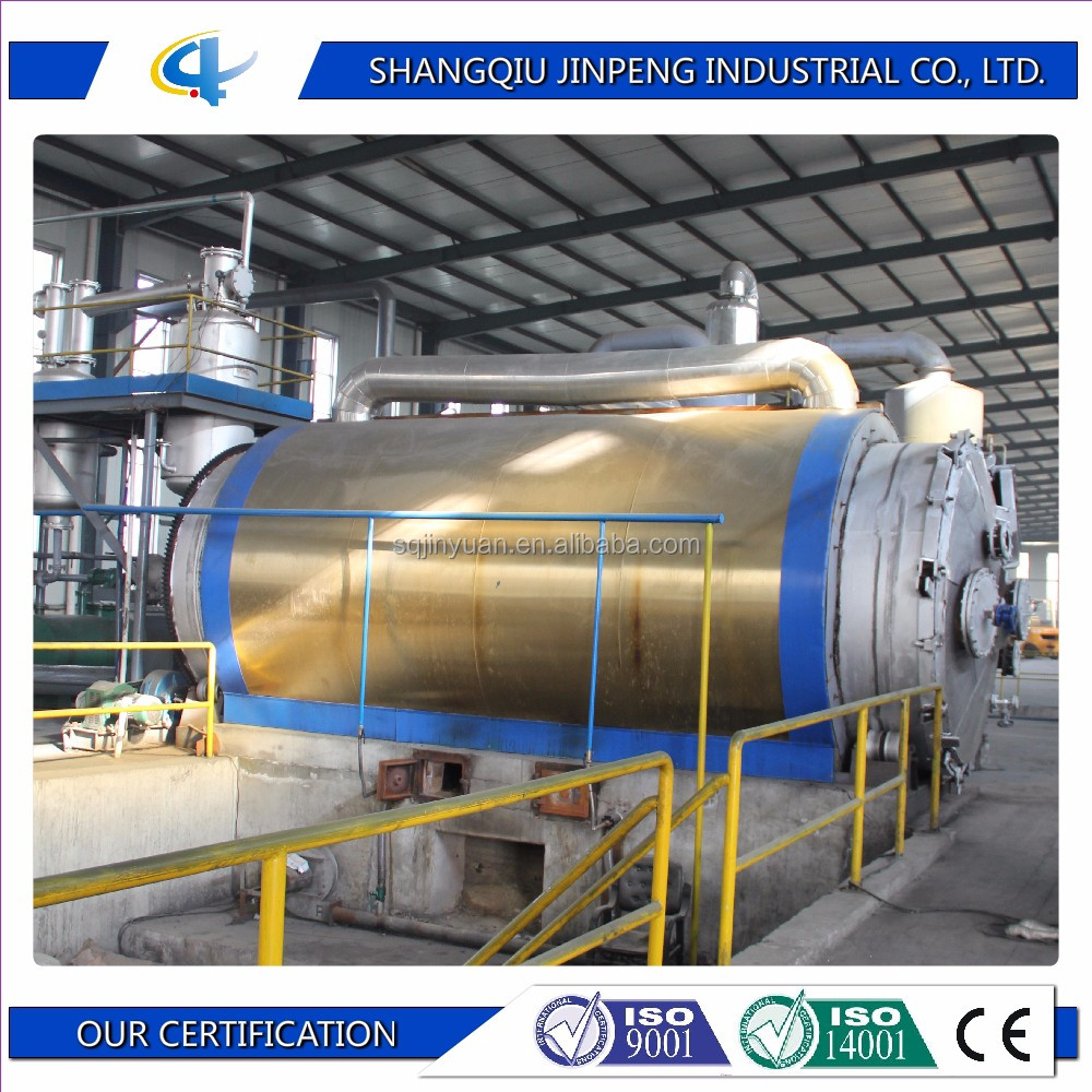 Professional Waste Rubber and Plastic Products to Energy Pyrolysis Plant Company