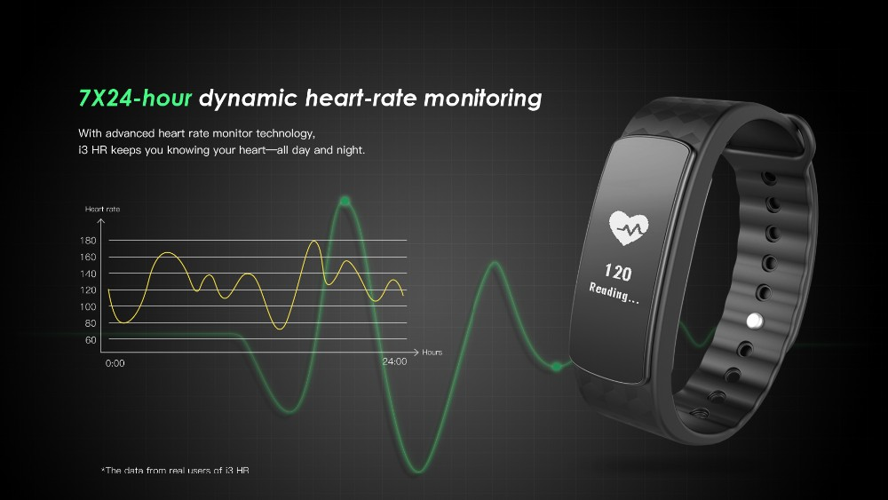 i3 HR smart bracelet smart bracelet heart rate ce rohs smart bracelet