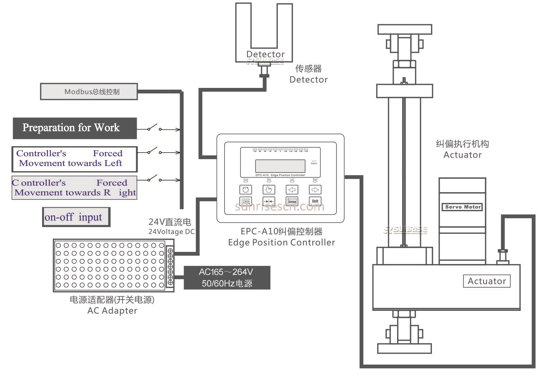 web guide control system.jpg