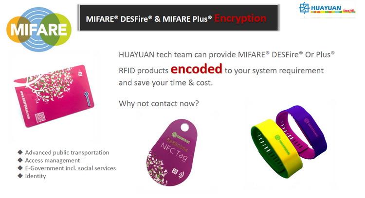 ECO-PET formato Carta di Credito E-ticket Scheda di controllo di Accesso MIFARE Plus X 2K chip di Smart chip NFC Carta di RFID