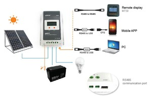 Epever Tracer Solar Charge Controller, Epever Tracer Solar Charge