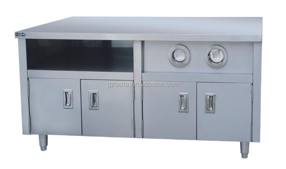 Venta al por mayor puertas de armarios de cocina lowes-Compre online ...