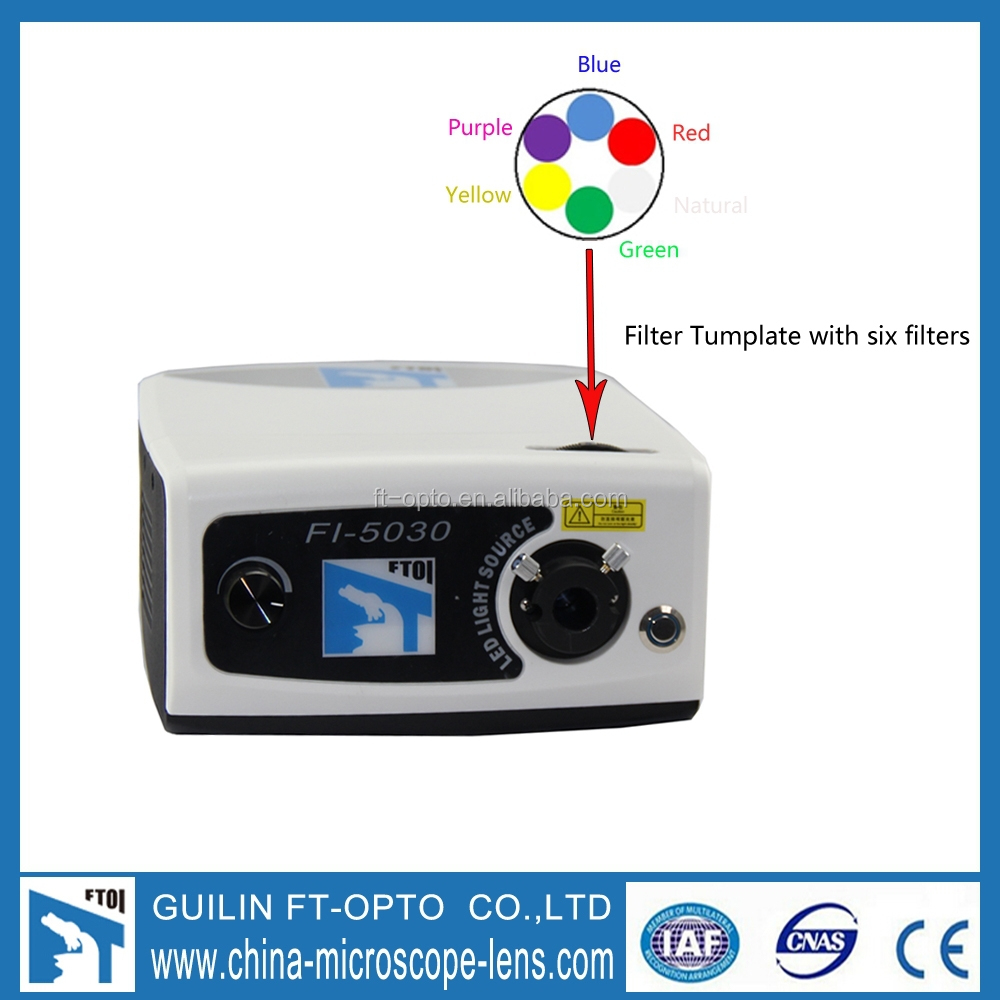 FI5030 LED fiber optic illuminator for digital microscope