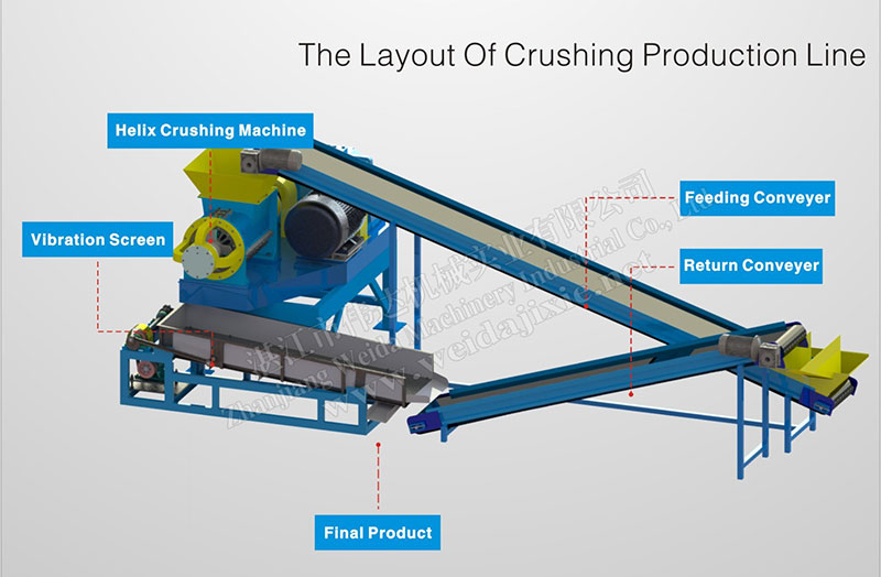 New condition rubber crushing machine Rubber crushing equipment