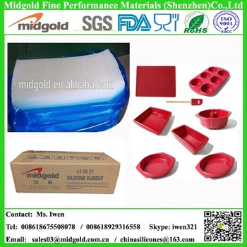 Raw Material Price Silicone Rubber For Free Market United