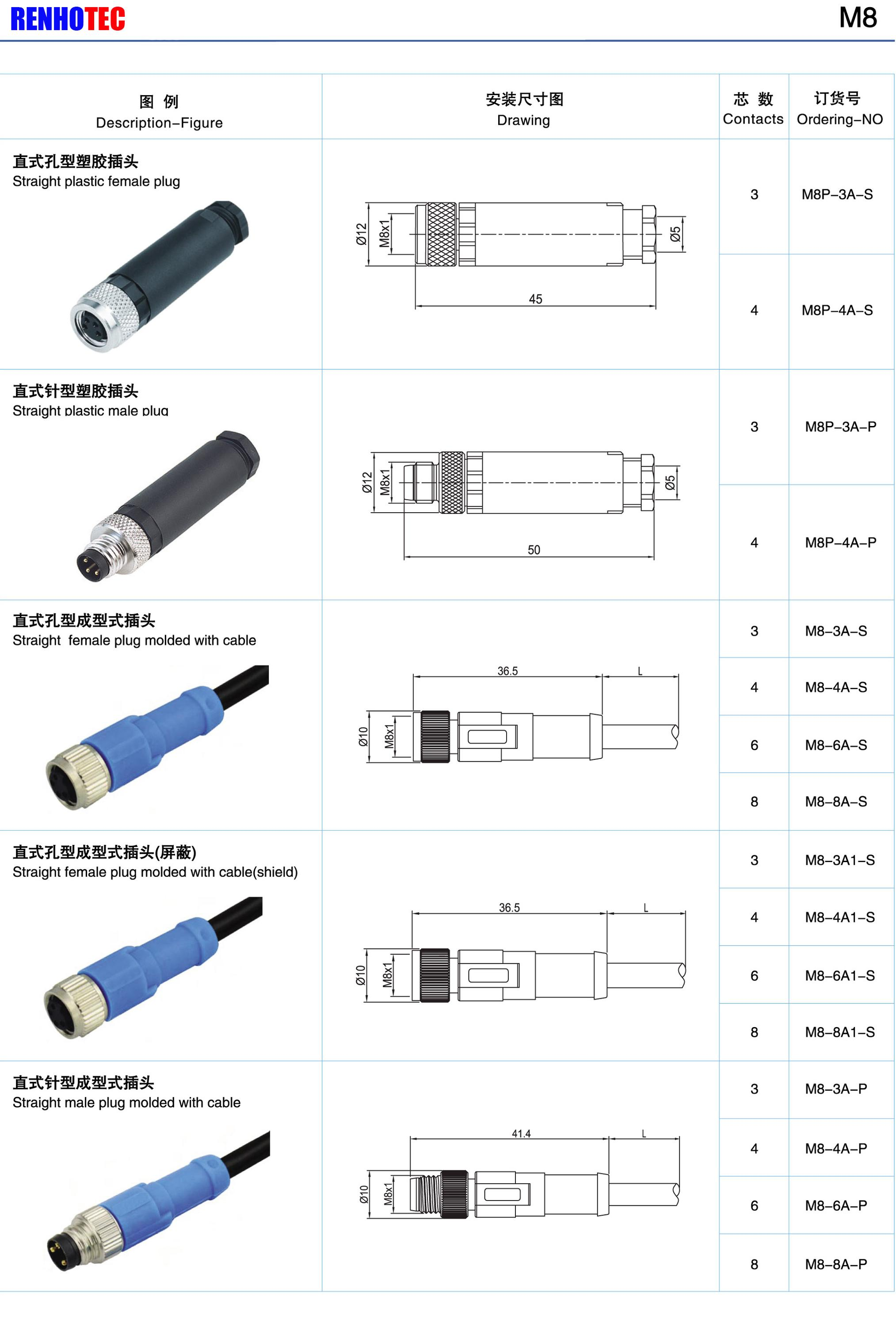 M8 4 Pin Male Connector Straight Molded Cable Pvc Awg Wire Buy 3 Wiring Diagram